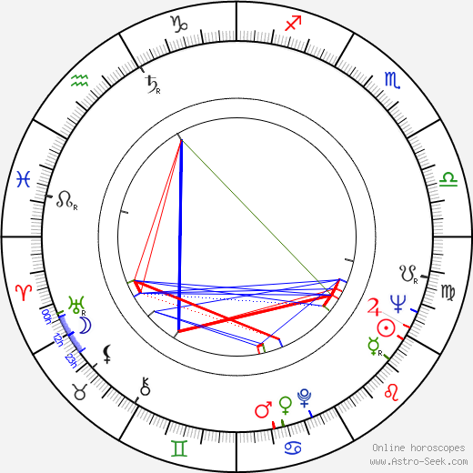 Melvin Van Peebles birth chart, Melvin Van Peebles astro natal horoscope, astrology