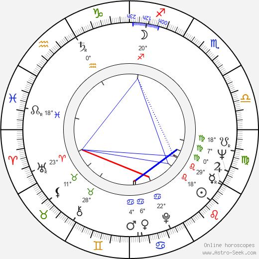 Peter Eisenman birth chart, biography, wikipedia 2018, 2019