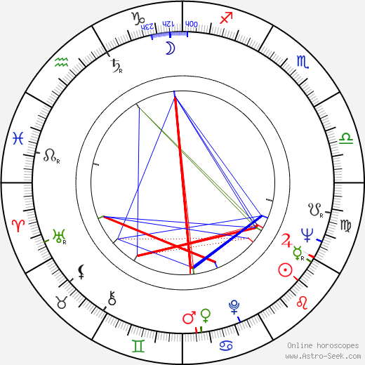 Richard 'Pistol' Allen birth chart, Richard 'Pistol' Allen astro natal horoscope, astrology