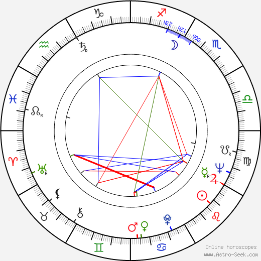 Vladimír Páral astro natal birth chart, Vladimír Páral horoscope, astrology
