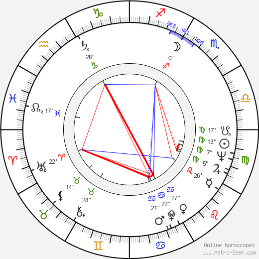Bernie Winters birth chart, biography, wikipedia 2019, 2020