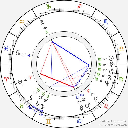 Dany Carrel birth chart, biography, wikipedia 2018, 2019
