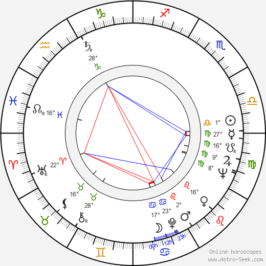 Dominique Michel birth chart, biography, wikipedia 2019, 2020