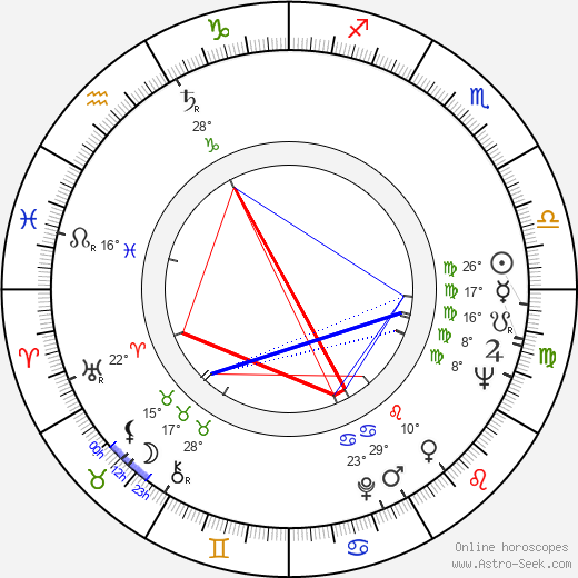 Eero Silvasti birth chart, biography, wikipedia 2018, 2019