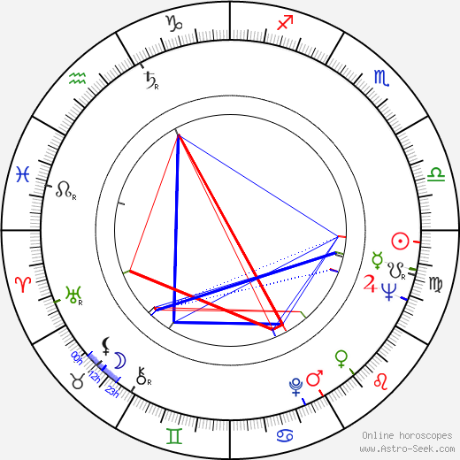 Eero Silvasti astro natal birth chart, Eero Silvasti horoscope, astrology