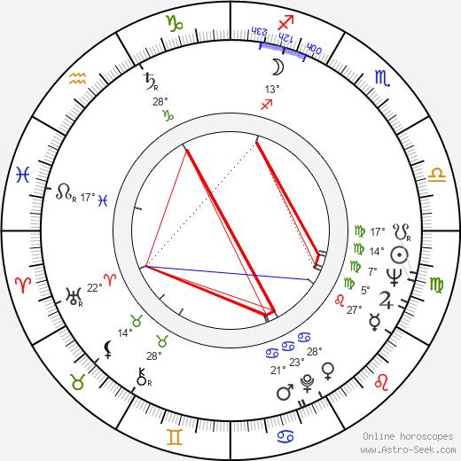 Malcolm Bradbury birth chart, biography, wikipedia 2020, 2021