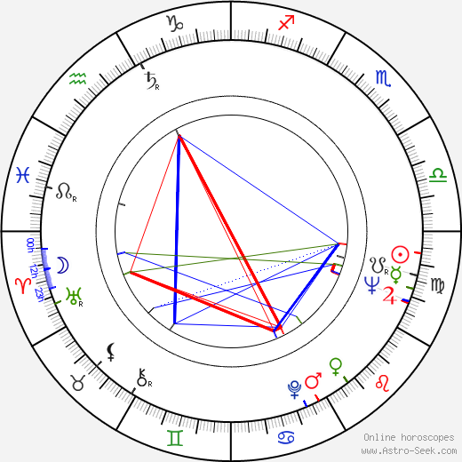 Orvo Kontio tema natale, oroscopo, Orvo Kontio oroscopi gratuiti, astrologia