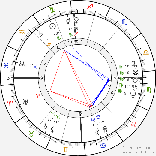 Adele Bloemendaal birth chart, biography, wikipedia 2018, 2019