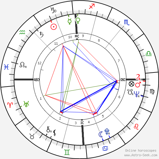 Adele Bloemendaal день рождения гороскоп, Adele Bloemendaal Натальная карта онлайн