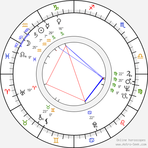 Anja Päivärinta birth chart, biography, wikipedia 2019, 2020