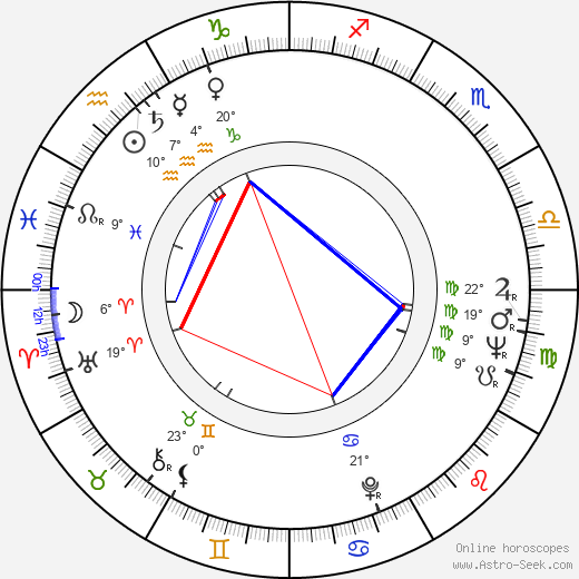 Bernard Guillou birth chart, biography, wikipedia 2019, 2020