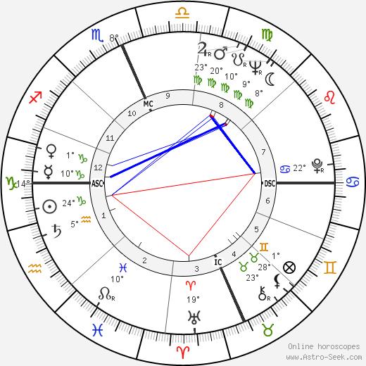 Bobby Durnbaugh tema natale, biography, Biografia da Wikipedia 2020, 2021