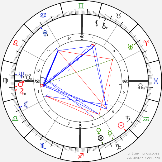 Далида Dalida день рождения гороскоп, Dalida Натальная карта онлайн
