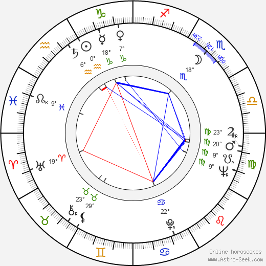 Emilio Alfaro birth chart, biography, wikipedia 2020, 2021