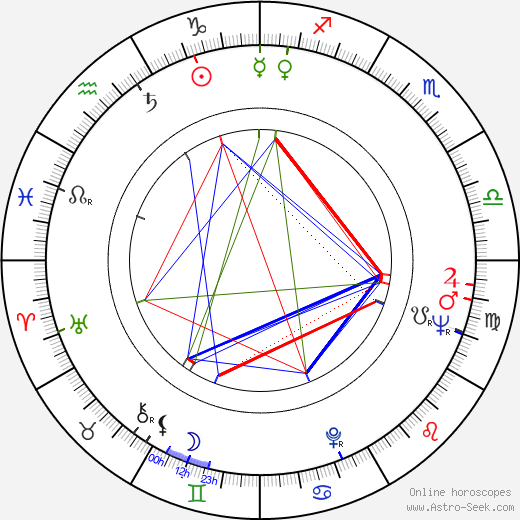 Juan Marsé birth chart, Juan Marsé astro natal horoscope, astrology