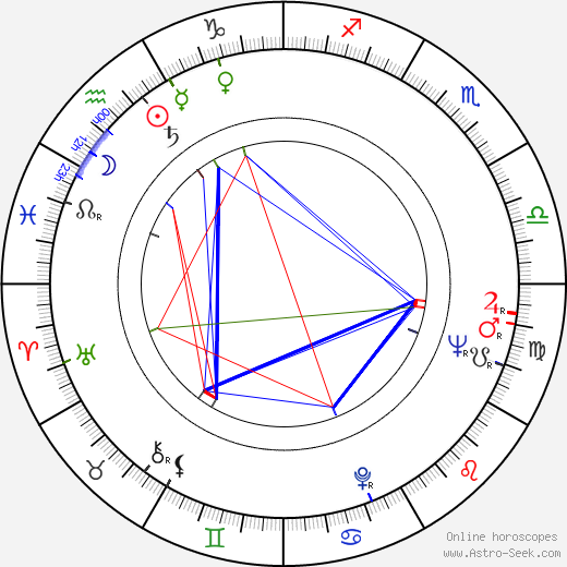 Mohamed Al-Fayed astro natal birth chart, Mohamed Al-Fayed horoscope, astrology