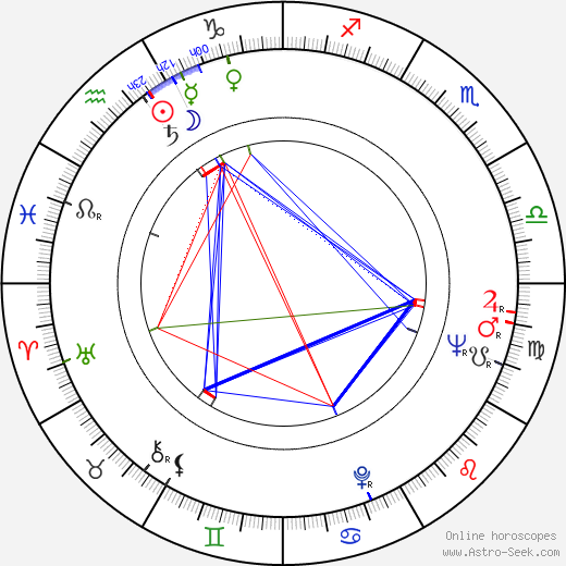 Pavel Rubeš astro natal birth chart, Pavel Rubeš horoscope, astrology