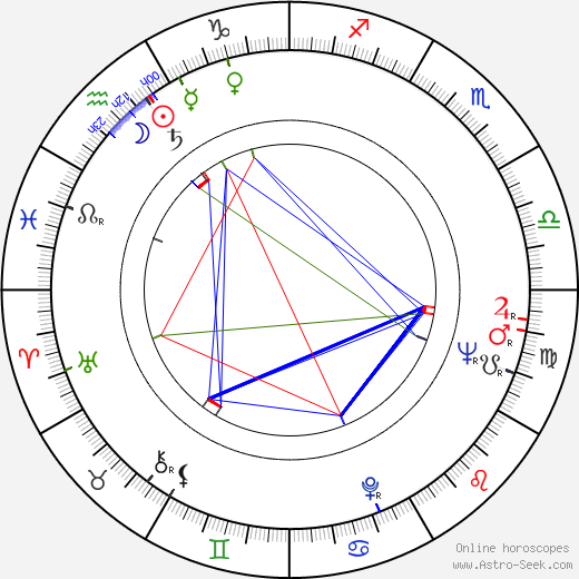 Teija Sopanen astro natal birth chart, Teija Sopanen horoscope, astrology