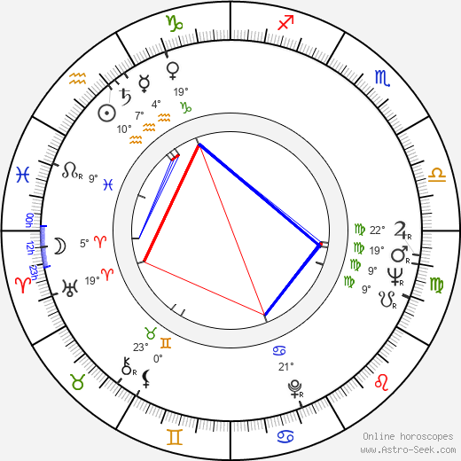Tuomo Kattilakoski birth chart, biography, wikipedia 2018, 2019