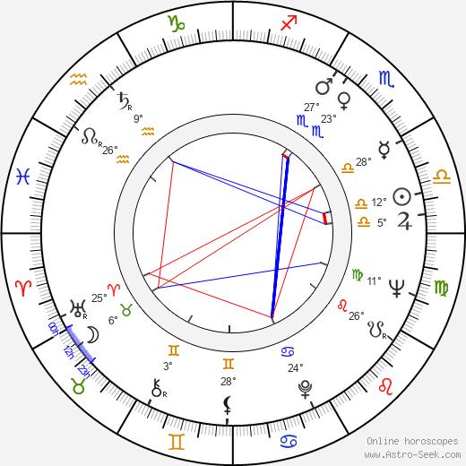 Carmen Salinas birth chart, biography, wikipedia 2020, 2021