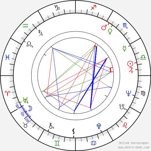 Carmen Salinas birth chart, Carmen Salinas astro natal horoscope, astrology