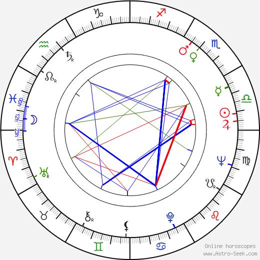 Dana Comnea astro natal birth chart, Dana Comnea horoscope, astrology