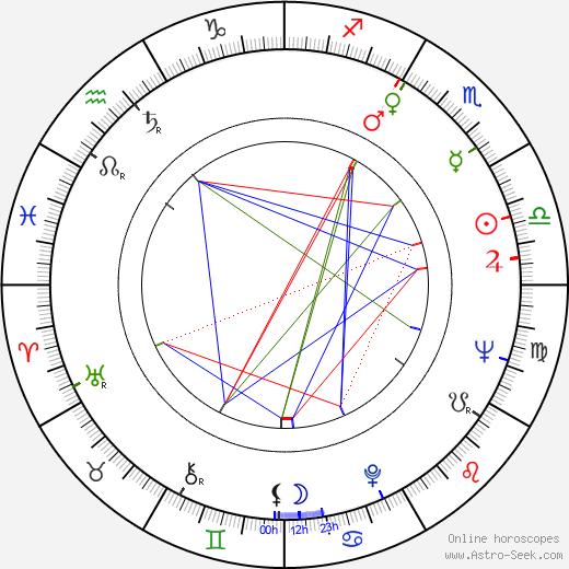 Daniel Massey birth chart, Daniel Massey astro natal horoscope, astrology