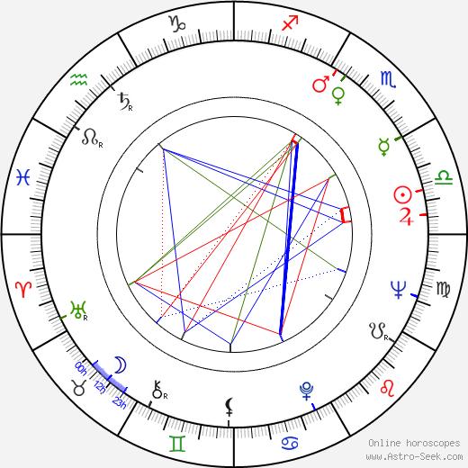 Fay Spain tema natale, oroscopo, Fay Spain oroscopi gratuiti, astrologia