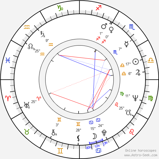 Jan Pilař birth chart, biography, wikipedia 2019, 2020