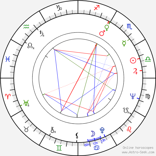 Jan Pilař birth chart, Jan Pilař astro natal horoscope, astrology