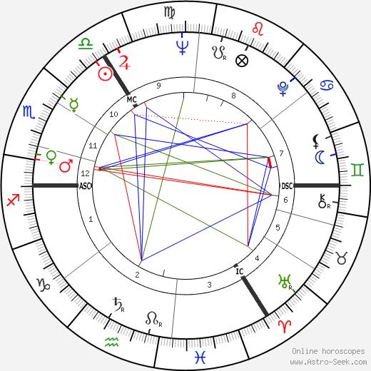 Joseph William Ashton tema natale, oroscopo, Joseph William Ashton oroscopi gratuiti, astrologia