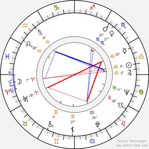 Márcia de Windsor birth chart, biography, wikipedia 2020, 2021