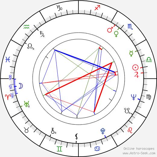 Márcia de Windsor birth chart, Márcia de Windsor astro natal horoscope, astrology