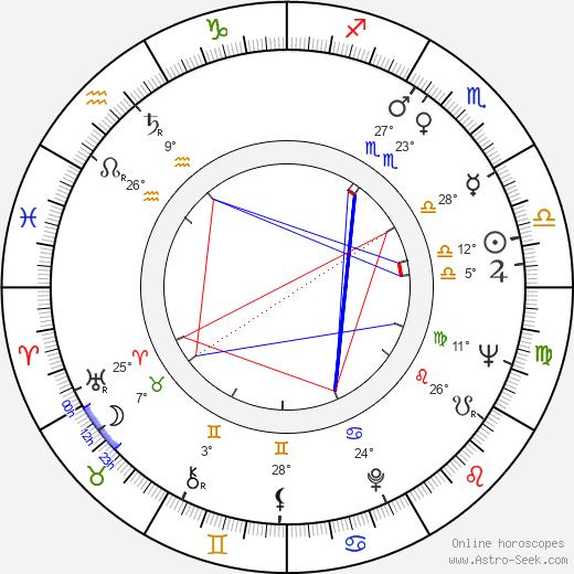 Mel Arrighi tema natale, biography, Biografia da Wikipedia 2020, 2021