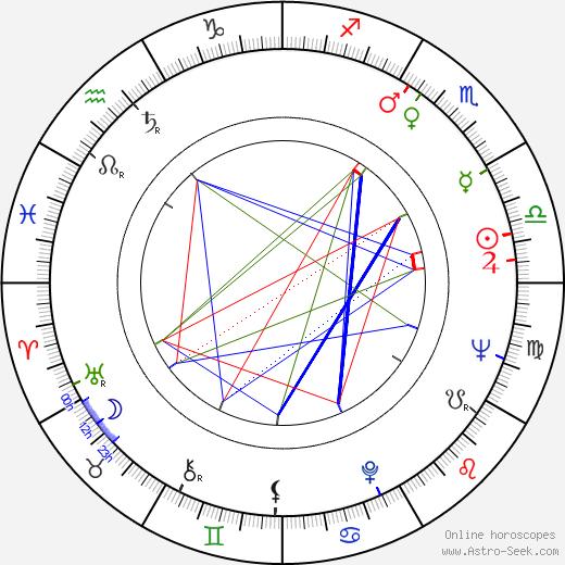 Mel Arrighi tema natale, oroscopo, Mel Arrighi oroscopi gratuiti, astrologia