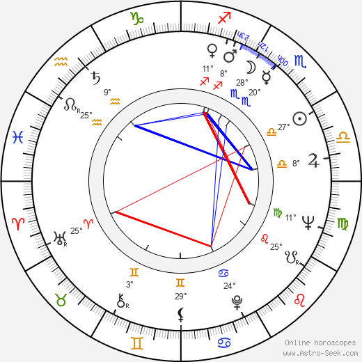 Pascale Roberts birth chart, biography, wikipedia 2017, 2018