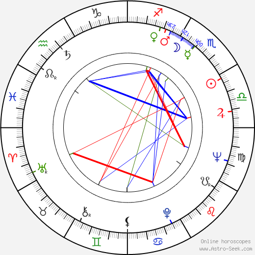 Pascale Roberts astro natal birth chart, Pascale Roberts horoscope, astrology