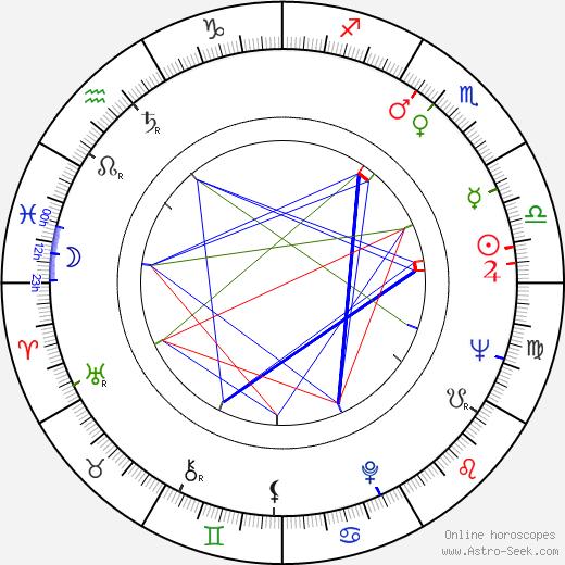 Ragni Malmstén tema natale, oroscopo, Ragni Malmstén oroscopi gratuiti, astrologia