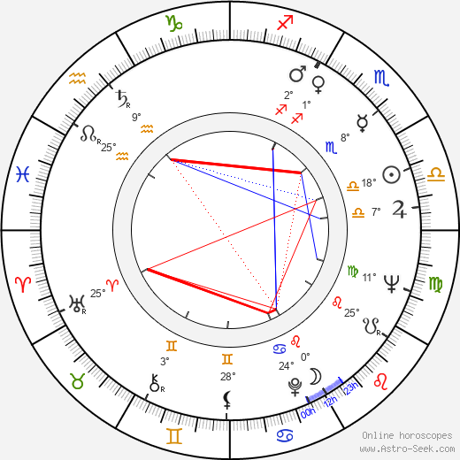 Robert Deubel birth chart, biography, wikipedia 2017, 2018