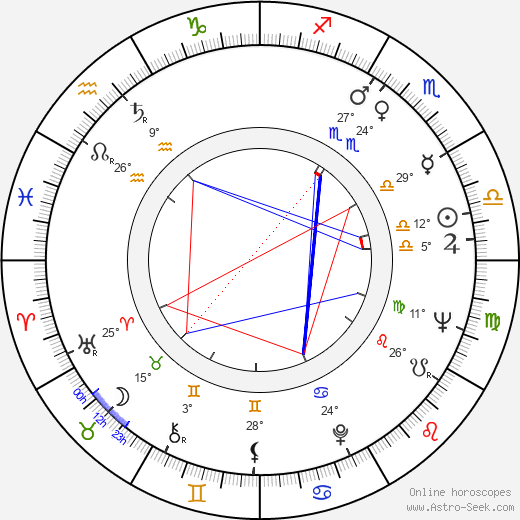 Stanley Myers birth chart, biography, wikipedia 2018, 2019