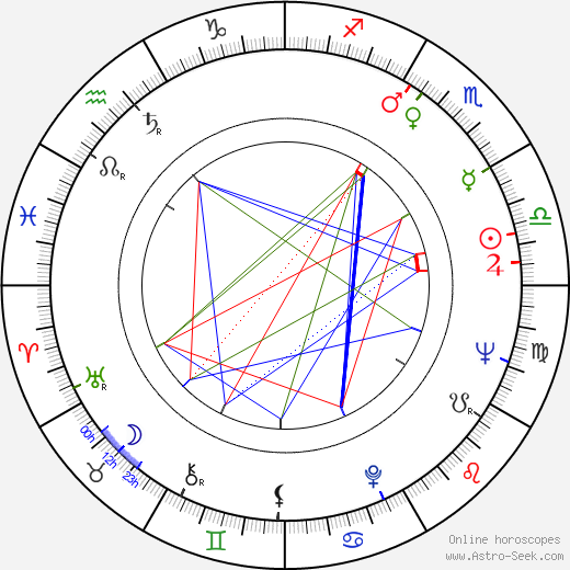 Stanley Myers astro natal birth chart, Stanley Myers horoscope, astrology