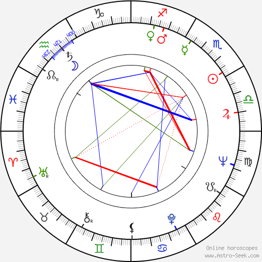 Takis Kanellopoulos birth chart, Takis Kanellopoulos astro natal horoscope, astrology