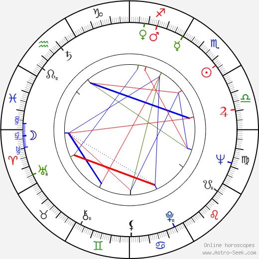 Theodore Gershuny astro natal birth chart, Theodore Gershuny horoscope, astrology