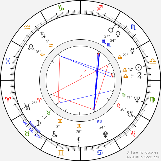 Vasilica Tastaman birth chart, biography, wikipedia 2019, 2020