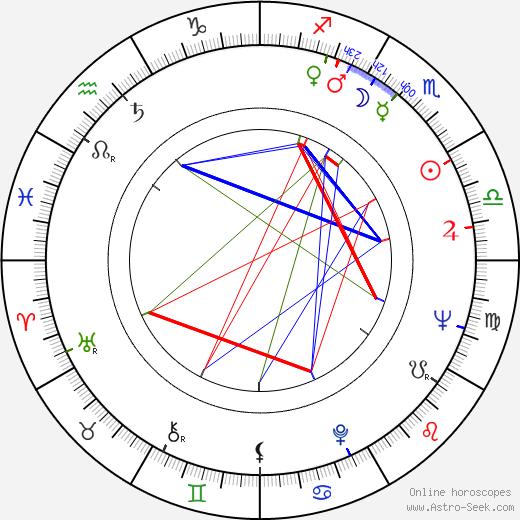 Zdena Salivarová-Škvorecká tema natale, oroscopo, Zdena Salivarová-Škvorecká oroscopi gratuiti, astrologia