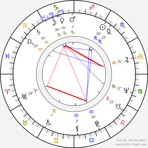 Antero Ruuhonen birth chart, biography, wikipedia 2019, 2020