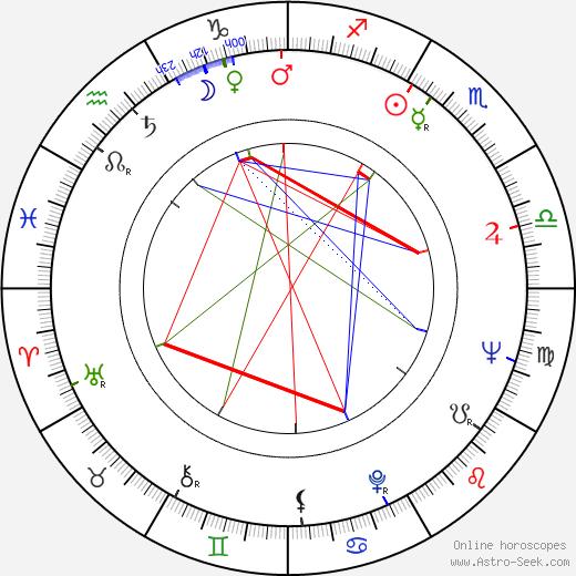 Antero Ruuhonen astro natal birth chart, Antero Ruuhonen horoscope, astrology