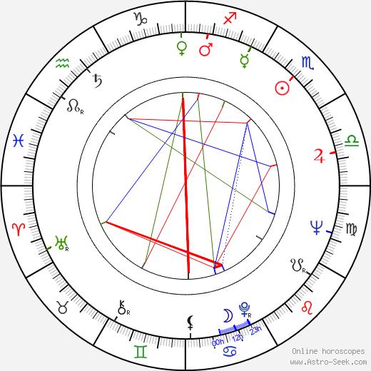Ayako Wakao birth chart, Ayako Wakao astro natal horoscope, astrology