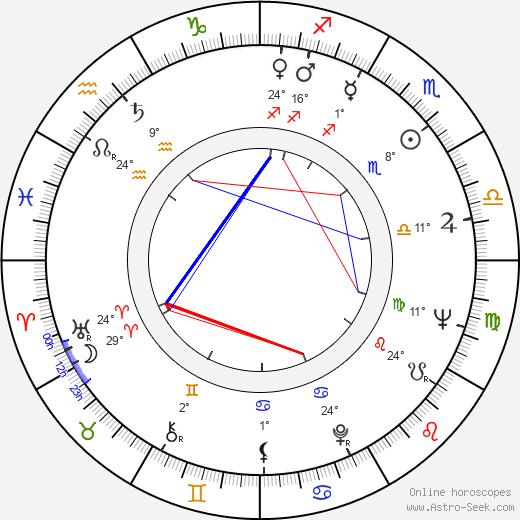 Claude Vital birth chart, biography, wikipedia 2020, 2021