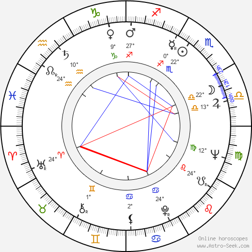 Donald Pickering birth chart, biography, wikipedia 2019, 2020